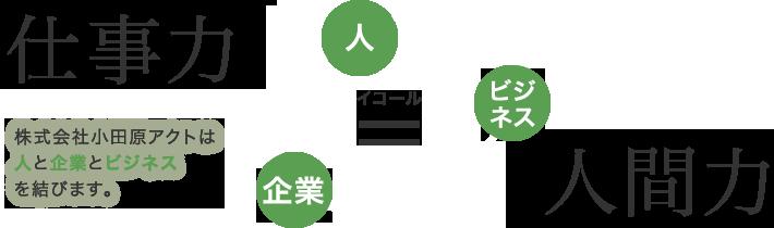 株式会社小田原アクト